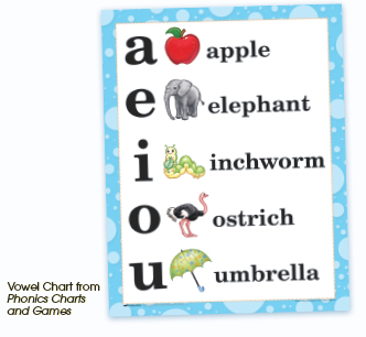 Vowel Chart from Phonics Charts and Games