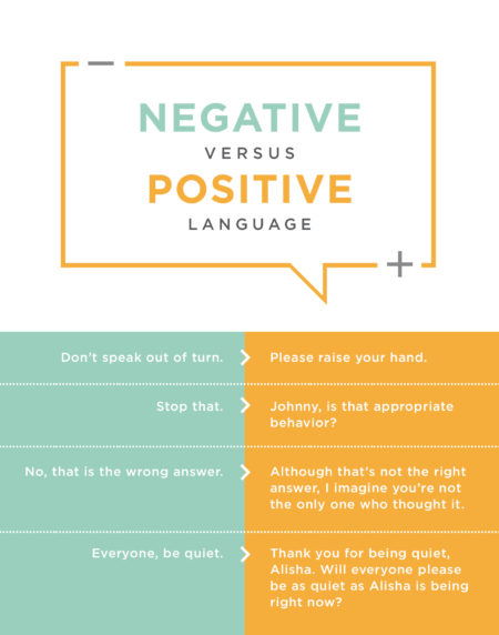 positive language