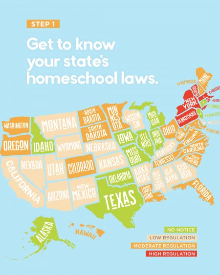 Know your state's homeschool laws