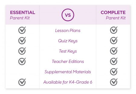 essential vs complete parent kit